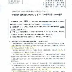 労働局発表文書