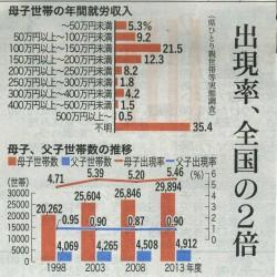 7月17日付の琉球新報